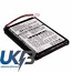 Replacement Battery Batteries For HANDHELD 13220091 CS NTX100BL