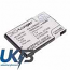 Replacement Battery For PRIMA DS8330-1 DS-588 DS-8330 DS-8340