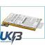 Replacement Battery Batteries For BIRDDOG Version 3 CS BRV250SL