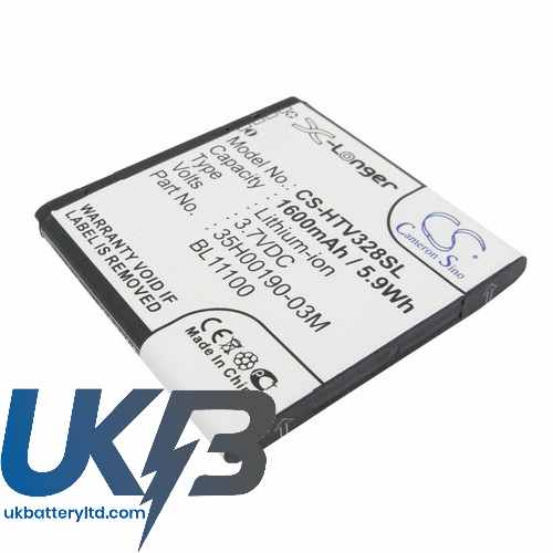 Replacement Battery For HTC 35H00177-00M 35H00190-00M 35H00190-02M Desire Q U V